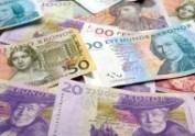 Lån på dagen med bankID