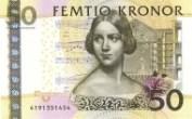Alle Norske kredittkort